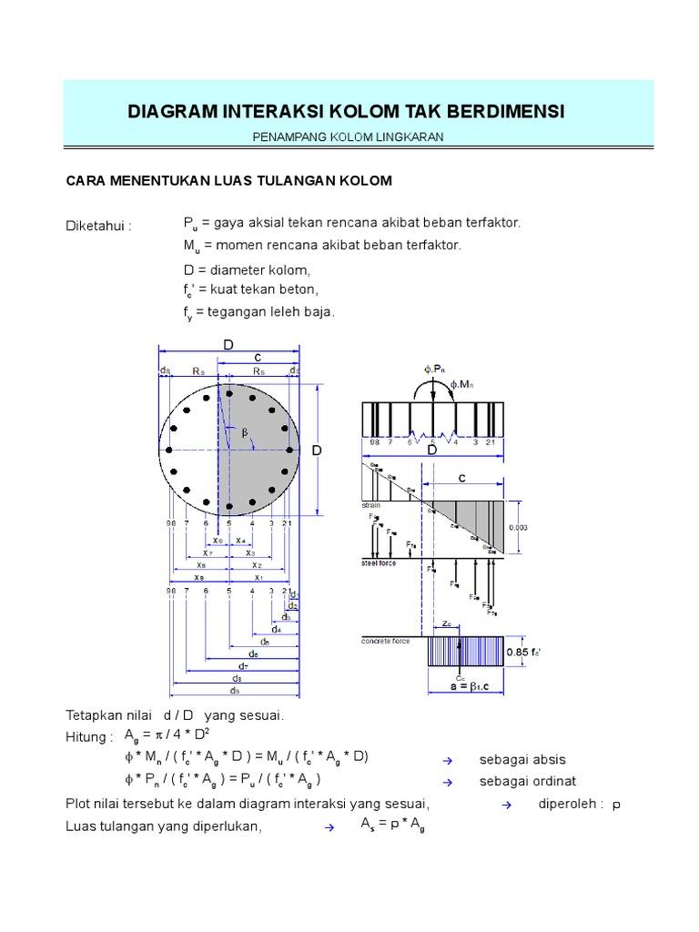 Diagram interaksi ccuart Images