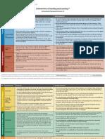 5d_framework_v4.0.pdf