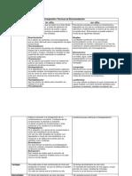 Trabajo 1 - Cuadro Comparativo Tecnicas de Biorremediacion