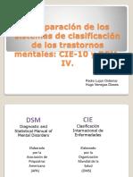 Comparacion de Sistemas Diagnostico