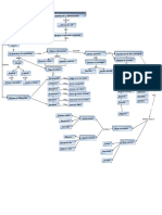 Mapa Conceptual técnicas de aprendizaje