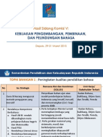 Rnpk 2015 - Hasil Komisi v Bahasa