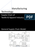 Garment supply chain introduction