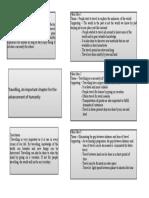 Mind map essay 5.docx