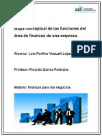 Vizzuett López S1 TI Mapaconceptualdelasfuncionesdeláreadefinanzasdeunaempresa.