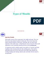 Types of Moulds-split Mould