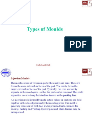 Types of Moulds-split Mould | Technology | Engineering