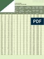 GOST 839-1980.pdf