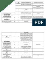 Vacancies 1T17-18 COE