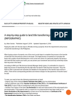 Guide to Transfer Title to Land