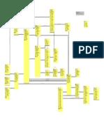 Old Adi Sdk Data Model