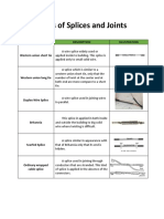 Common Joints and Splices