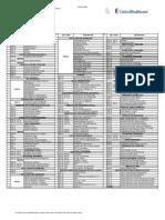 SMFM_ICD9_Alpha_List.pdf