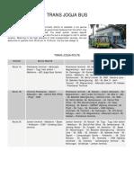 TransJogja_route.pdf
