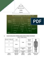 Kedalaman Obyek Forma Komposisi Tubuh d3, s1 Profesi, s2
