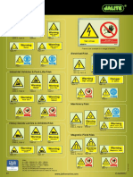 Machinery Risk Signs