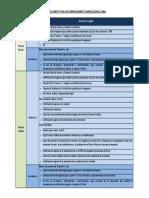 Lista de Documentos Para Nuevas Faenas Proveedoras Enami 1