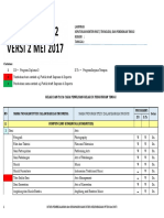 4 Draft Kepmen Program d3 Dan d4 Versi 2 Mei 2017