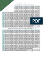 future value tables.pdf