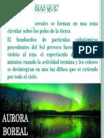 AURORA POWER.pptx