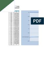 Perfil de Velocidad FTHL en tuberías
