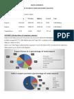 MICECO - Final Report