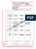 Sgic-rg-sg-Todo-012 Dfp Entrega y Recepcion de Tanques (Cnc)
