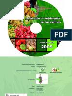 requerimiento  de Nutrientes Por Los Cultivos