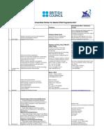 phd-scholarship-university-list-21-june-2017.pdf