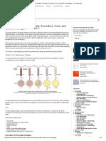 Pour Plate Method_ Principle, Procedure, Uses, And (Dis) Advantages - Microbeonline
