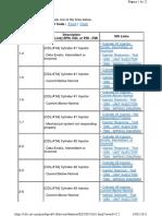 136344352-ERROR-CODES-pdf.pdf