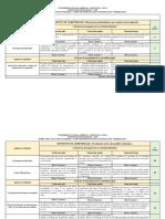 Rubrica de Calificaciones Integrada 100103
