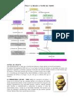 LA ESTETICA Y LA BELLEZA ATRAVES DEL TIEMPO.pdf