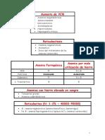 Esquemas hematología.doc