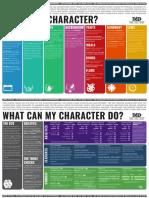 Character Sheet for Beginners v1.7