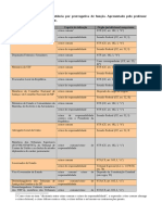 Quadro-sinotico.pdf