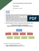Clasificación de Los Contratos Establecidos en El Código Civil Federal