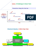 1 Chemical Industry & Green Tech