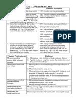 3. Analisis Model PBL
