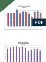 Grafik Laporan Tahunan 2016