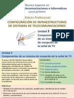 Recepción de la señal de televisión