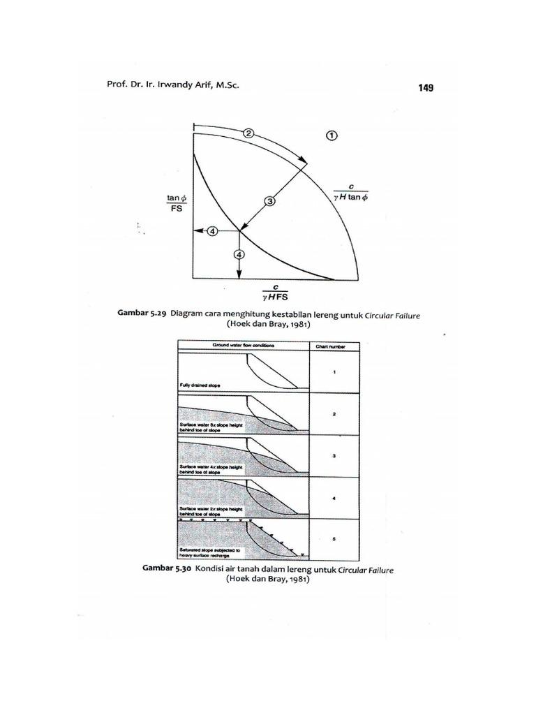 Diagram chartcx ccuart Image collections