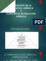 El Principio de La Normativa Jurídica