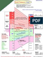 blood-pressure.14.pdf
