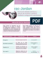 3_Dirac_Jordan.pdf