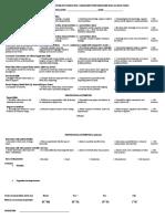 Medicine Clerkship - Sample Medical Student Evaluation