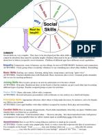 Social Skills List