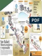 INFOGRAFIA-Proceso-de-Planta-Estaño.pdf