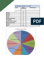 20. Modulo Plano de Vida e Carreira - Matriz Do Tempo c Grafico