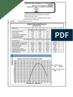 68110150 Hoja de Calculo Proctor y CBR